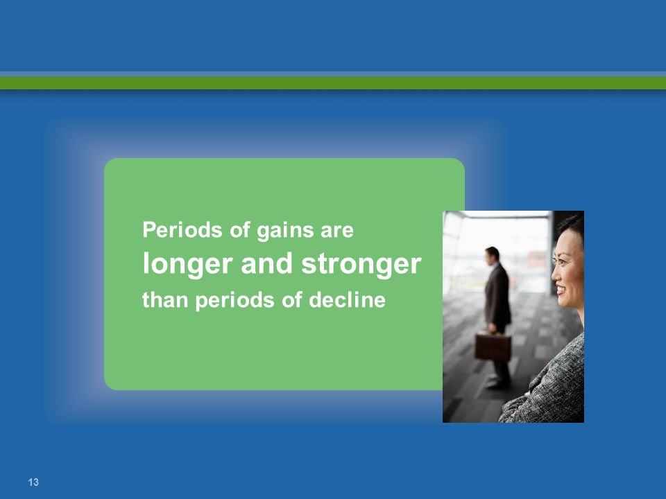 13 Periods of gains are longer and stronger than periods of decline