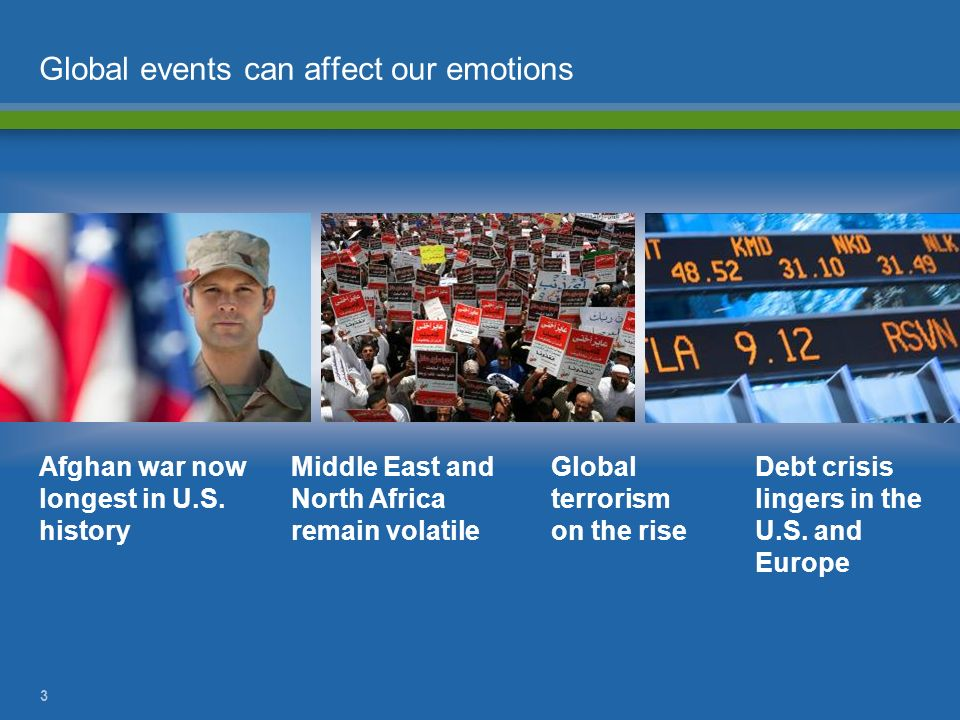 3 Global events can affect our emotions Global terrorism on the rise Debt crisis lingers in the U.S. and Europe Afghan war now longest in U.S. history