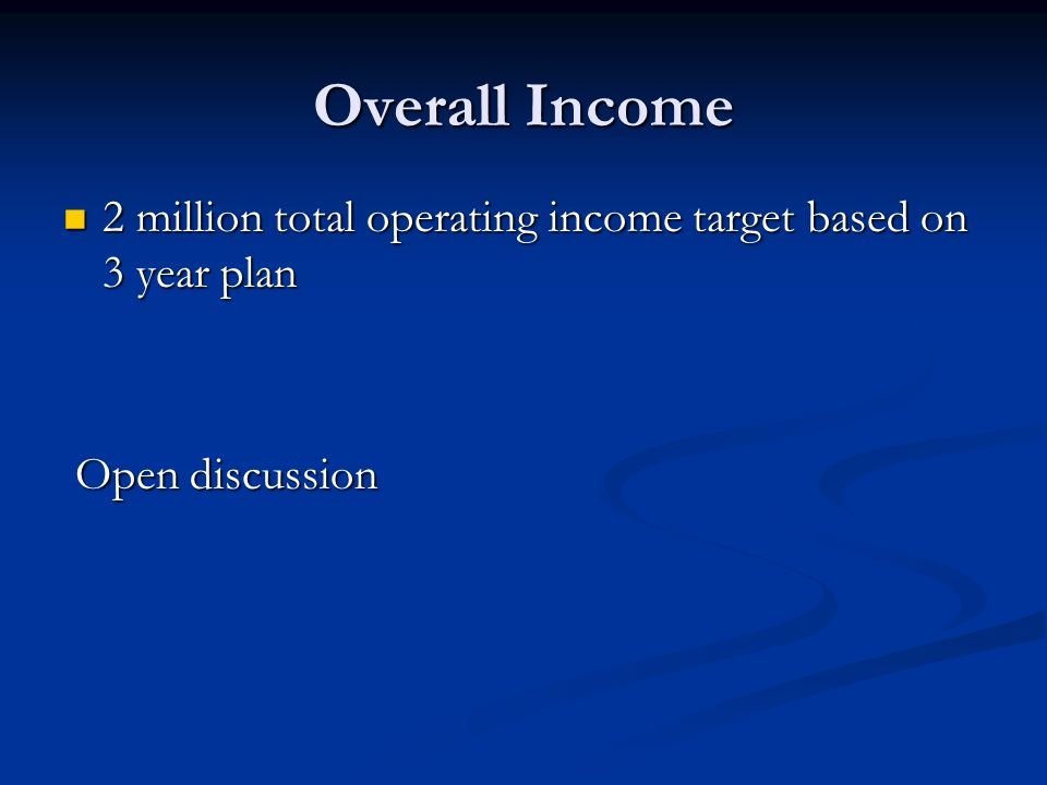 Overall Income 2 million total operating income target based on 3 year plan 2 million total operating income target based on 3 year plan Open discussion Open discussion