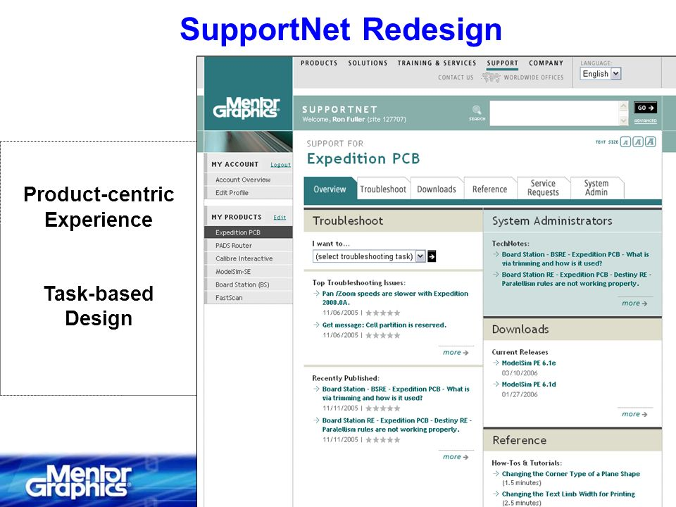 MGC eServices Model, May 0633 SupportNet Redesign Product-centric Experience Task-based Design