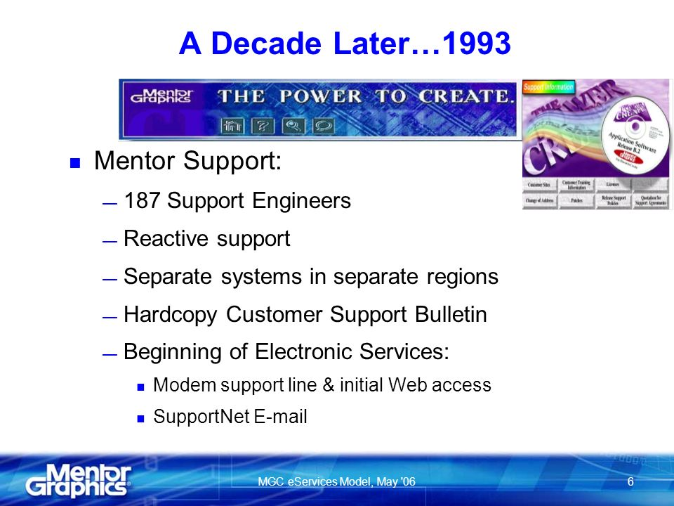 MGC eServices Model, May 066 A Decade Later…1993 n Mentor Support: 187 Support Engineers Reactive support Separate systems in separate regions Hardcopy Customer Support Bulletin Beginning of Electronic Services: n Modem support line & initial Web access n SupportNet E-mail