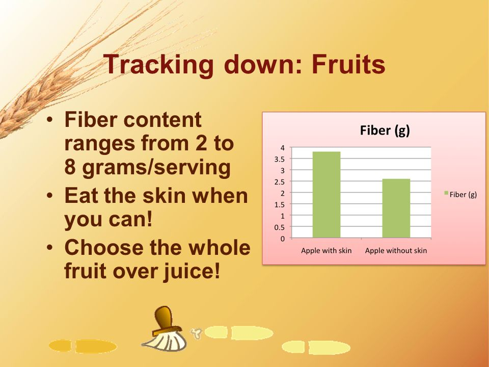 Tracking down: Fruits Fiber content ranges from 2 to 8 grams/serving Eat the skin when you can! Choose the whole fruit over juice!