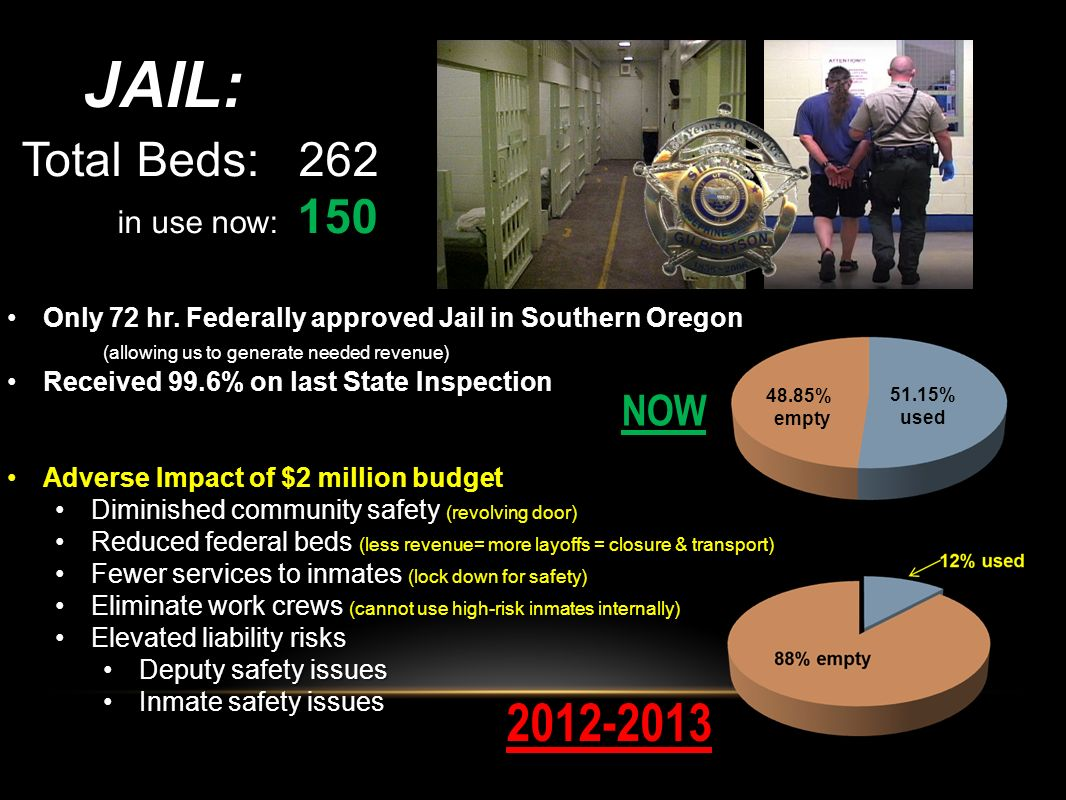 Only 72 hr. Federally approved Jail in Southern OregonOnly 72 hr. Federally approved Jail in Southern Oregon (allowing us to generate needed revenue)