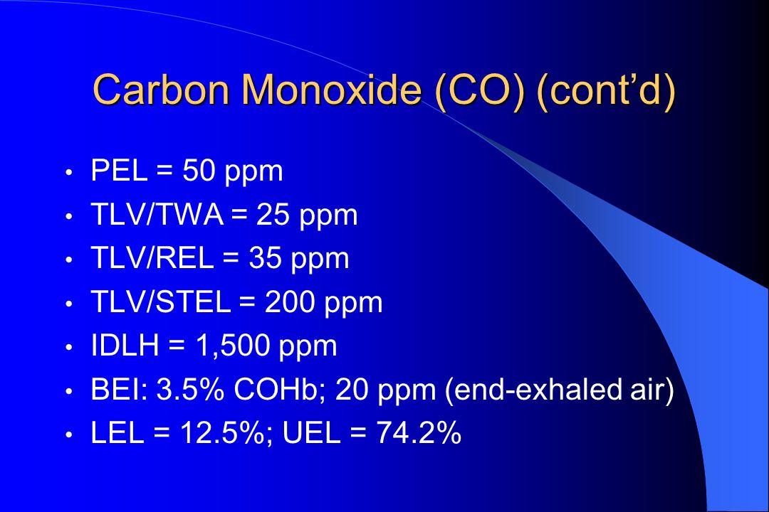 Carbon Monoxide (CO) (contd) PEL = 50 ppm TLV/TWA = 25 ppm TLV/REL = 35 ppm TLV/STEL = 200 ppm IDLH = 1,500 ppm BEI: 3.5% COHb; 20 ppm (end-exhaled ai