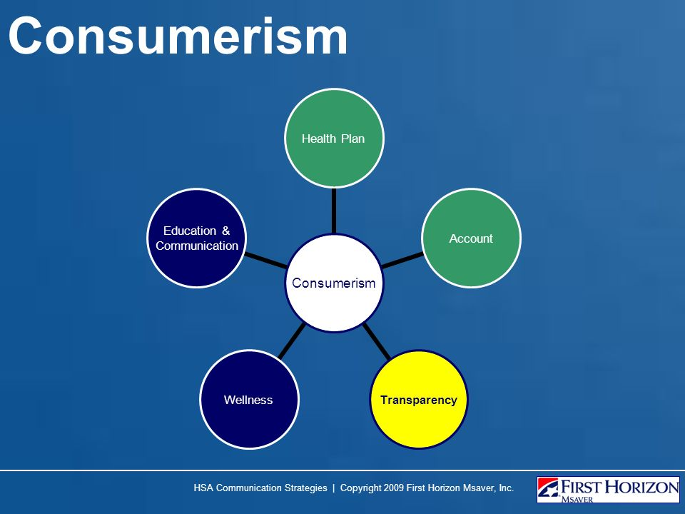 Consumerism Consumerism Health PlanAccountTransparencyWellness Education & Communication HSA Communication Strategies | Copyright 2009 First Horizon M