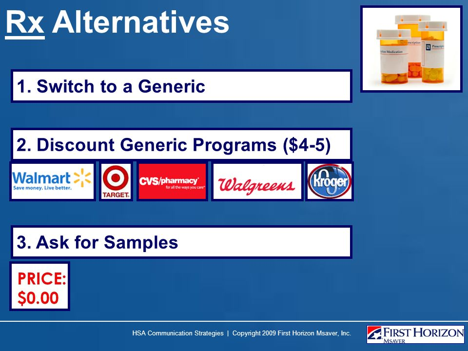Rx Alternatives HSA Communication Strategies | Copyright 2009 First Horizon Msaver, Inc. 1. Switch to a Generic 2. Discount Generic Programs ($4-5) 3.