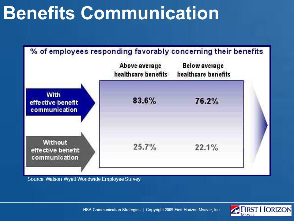 Benefits Communication HSA Communication Strategies | Copyright 2009 First Horizon Msaver, Inc.