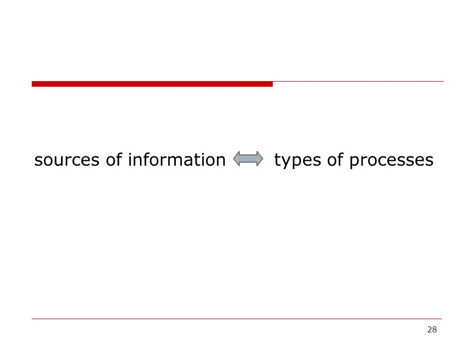 28 sources of information types of processes