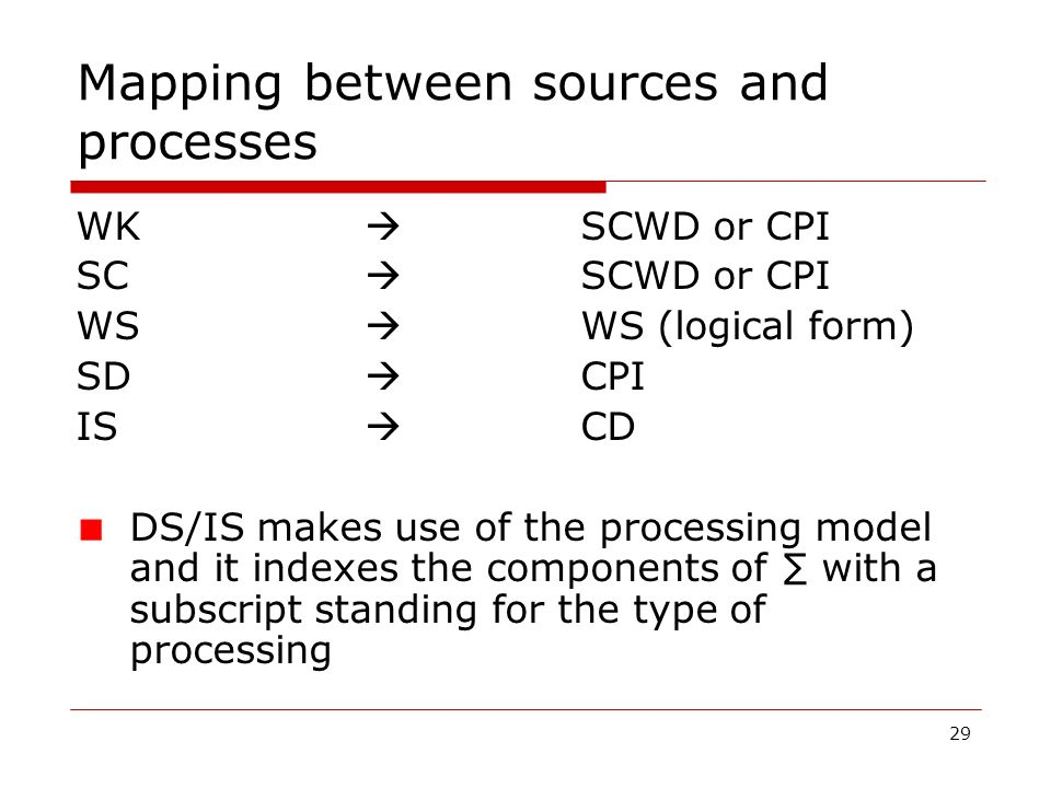 29 Mapping between sources and processes WK SCWD or CPI SC SCWD or CPI WS WS (logical form) SD CPI IS CD DS/IS makes use of the processing model and i