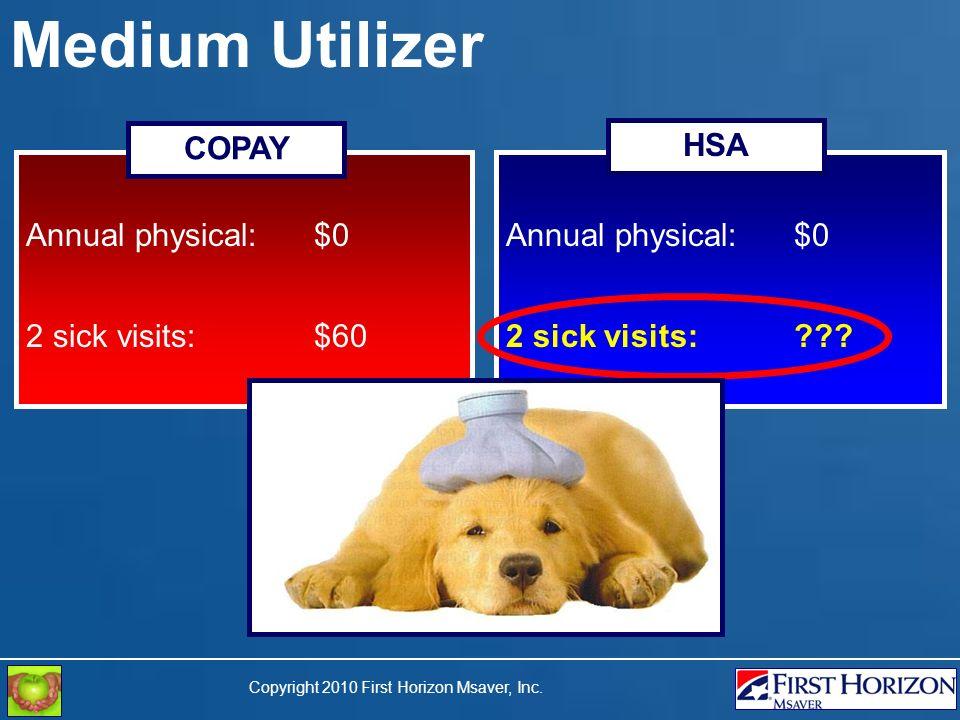 Copyright 2010 First Horizon Msaver, Inc. Medium Utilizer Annual physical: $0 2 sick visits:??? HSA Annual physical: $0 2 sick visits:$60 COPAY