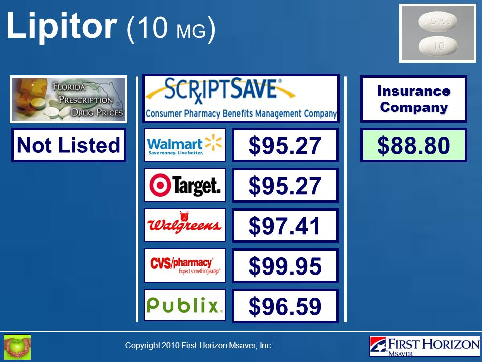 Copyright 2010 First Horizon Msaver, Inc. Lipitor (10 MG ) Not Listed $95.27 $97.41 $99.95 $96.59 $88.80 Insurance Company