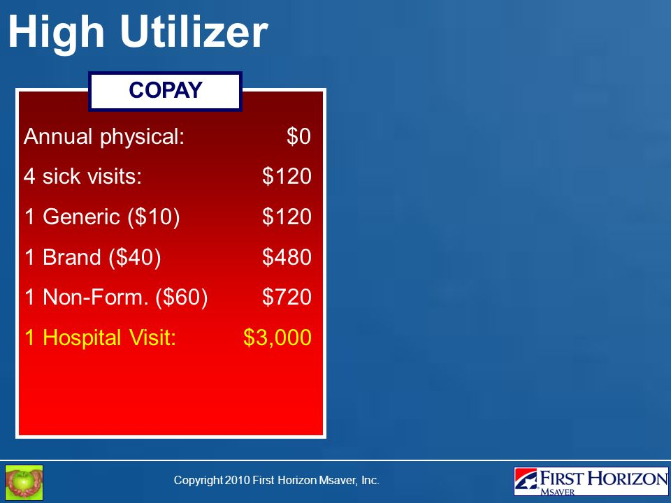 Copyright 2010 First Horizon Msaver, Inc. High Utilizer Annual physical: $0 4 sick visits: $120 1 Generic ($10) $120 1 Brand ($40) $480 1 Non-Form. ($