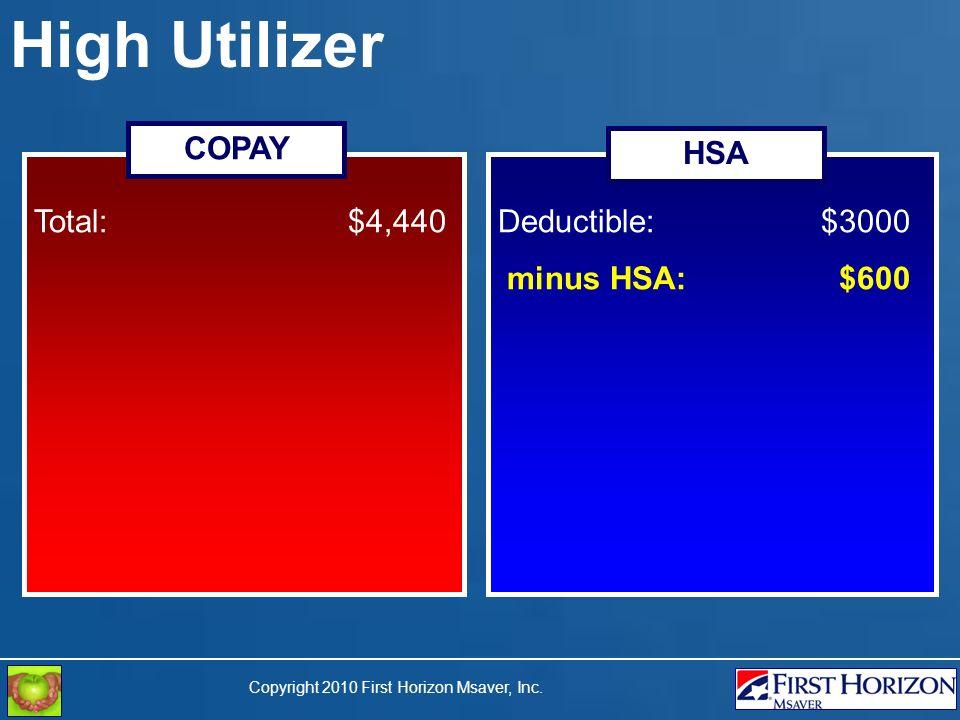 Copyright 2010 First Horizon Msaver, Inc. High Utilizer Total: $4,440 Deductible: $3000 minus HSA: $600 COPAY HSA