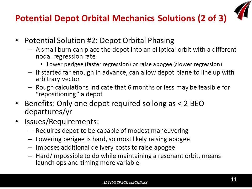 ALTIUS SPACE MACHINES 11 Potential Depot Orbital Mechanics Solutions (2 of 3) Potential Solution #2: Depot Orbital Phasing – A small burn can place th