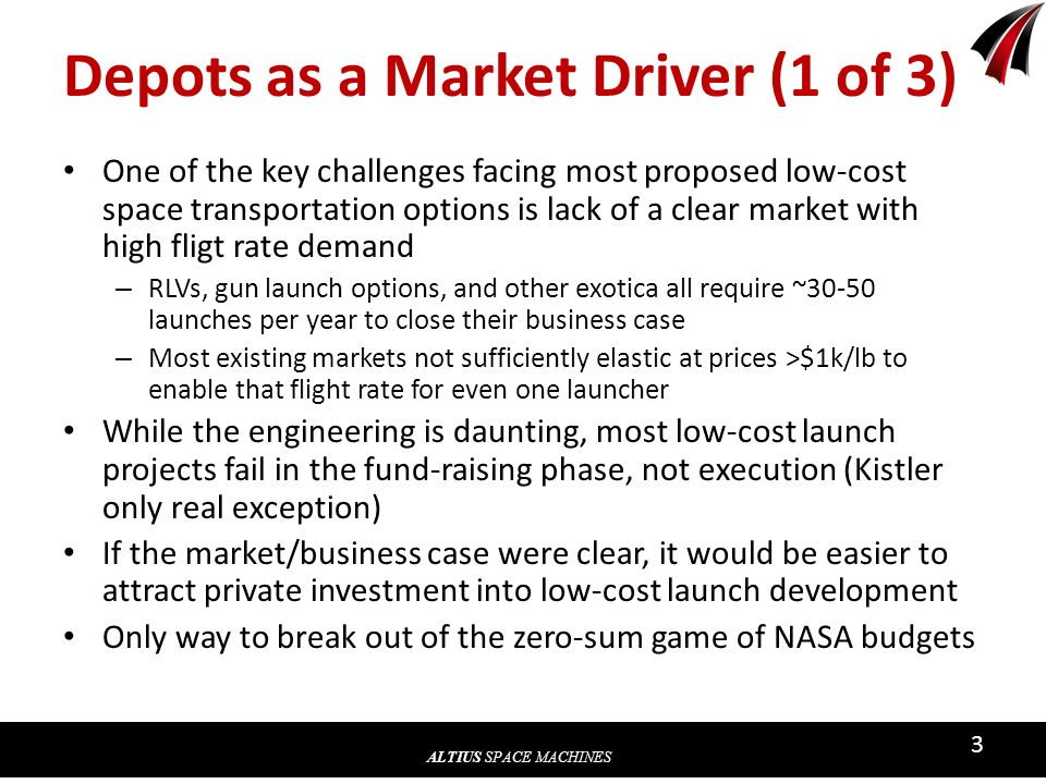 ALTIUS SPACE MACHINES 3 Depots as a Market Driver (1 of 3) One of the key challenges facing most proposed low-cost space transportation options is lac