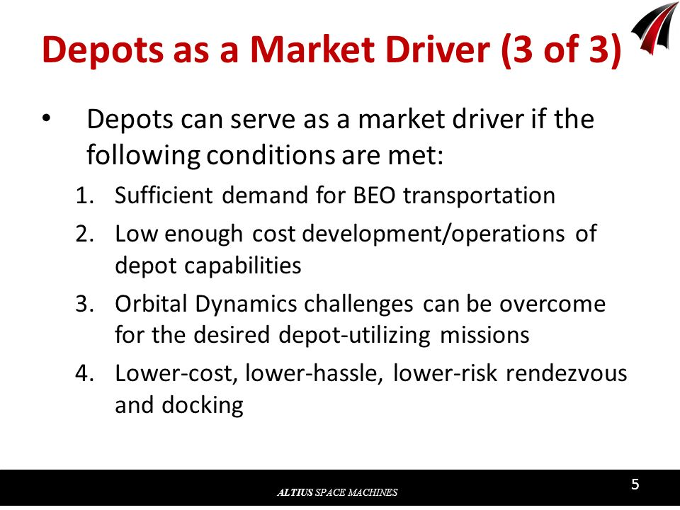 ALTIUS SPACE MACHINES 5 Depots as a Market Driver (3 of 3) Depots can serve as a market driver if the following conditions are met: 1.Sufficient deman