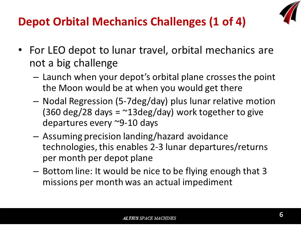 ALTIUS SPACE MACHINES 6 Depot Orbital Mechanics Challenges (1 of 4) For LEO depot to lunar travel, orbital mechanics are not a big challenge – Launch when your depots orbital plane crosses the point the Moon would be at when you would get there – Nodal Regression (5-7deg/day) plus lunar relative motion (360 deg/28 days = ~13deg/day) work together to give departures every ~9-10 days – Assuming precision landing/hazard avoidance technologies, this enables 2-3 lunar departures/returns per month per depot plane – Bottom line: It would be nice to be flying enough that 3 missions per month was an actual impediment