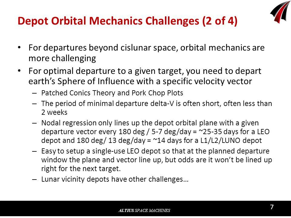 ALTIUS SPACE MACHINES 7 Depot Orbital Mechanics Challenges (2 of 4) For departures beyond cislunar space, orbital mechanics are more challenging For o