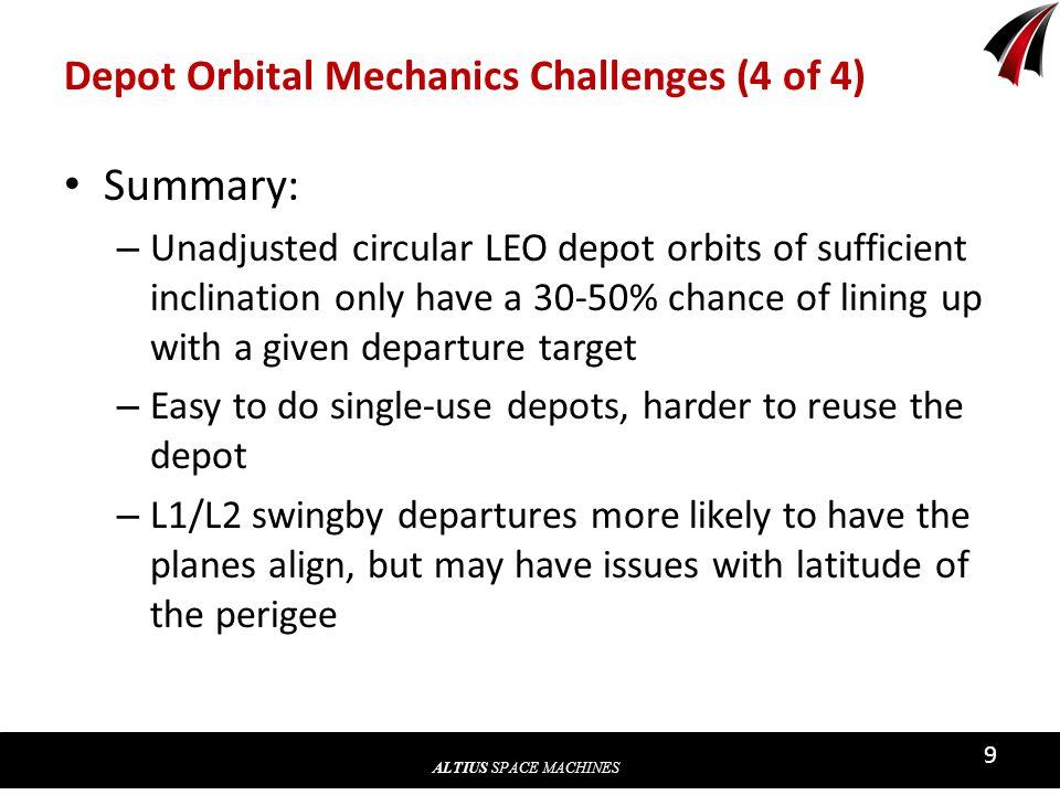 ALTIUS SPACE MACHINES 9 Depot Orbital Mechanics Challenges (4 of 4) Summary: – Unadjusted circular LEO depot orbits of sufficient inclination only have a 30-50% chance of lining up with a given departure target – Easy to do single-use depots, harder to reuse the depot – L1/L2 swingby departures more likely to have the planes align, but may have issues with latitude of the perigee
