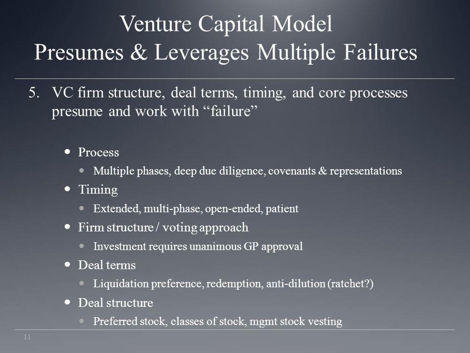 Venture Capital Model Presumes & Leverages Multiple Failures 5.VC firm structure, deal terms, timing, and core processes presume and work with failure Process Multiple phases, deep due diligence, covenants & representations Timing Extended, multi-phase, open-ended, patient Firm structure / voting approach Investment requires unanimous GP approval Deal terms Liquidation preference, redemption, anti-dilution (ratchet ) Deal structure Preferred stock, classes of stock, mgmt stock vesting 11