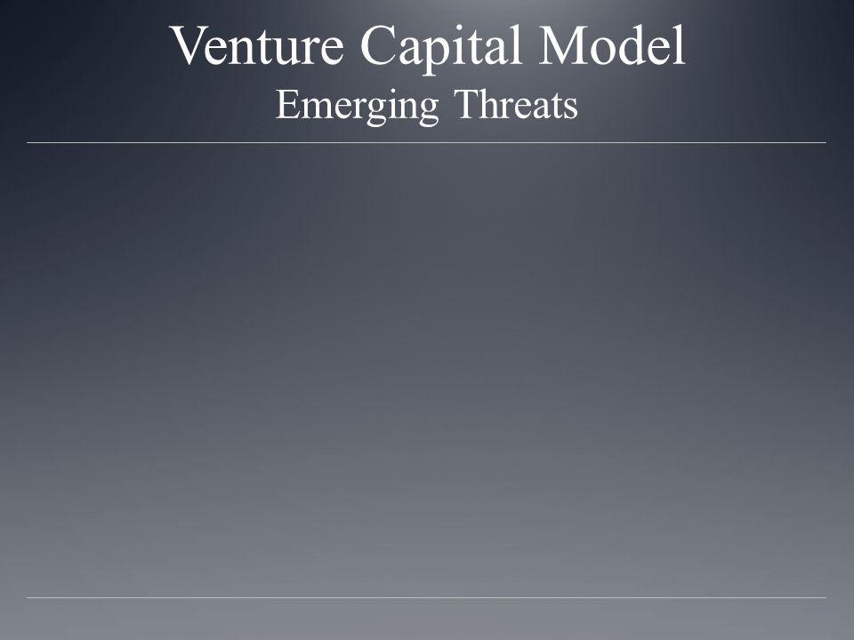 Venture Capital Model Emerging Threats
