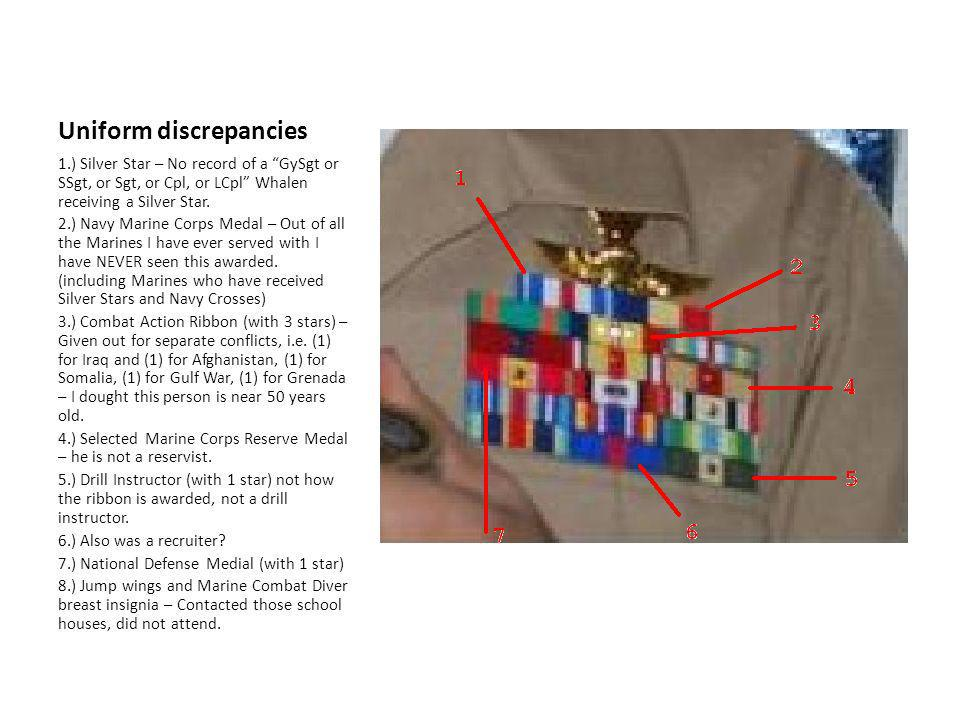 Uniform Discrepancies -Out of Height and Weight standards.