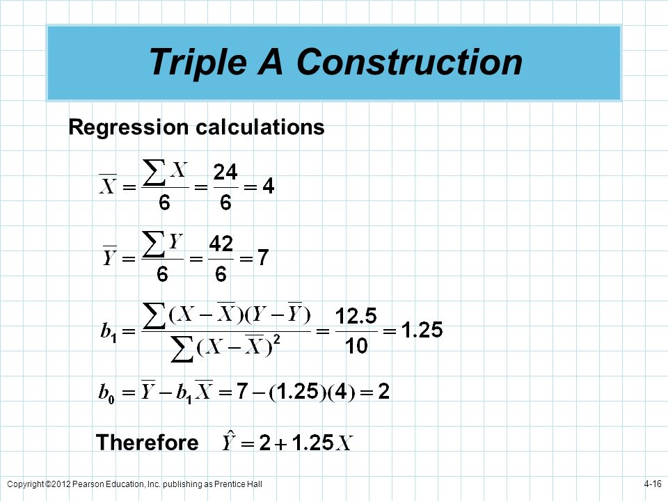 Copyright ©2012 Pearson Education, Inc. publishing as Prentice Hall 4-16 Triple A Construction Regression calculations Therefore
