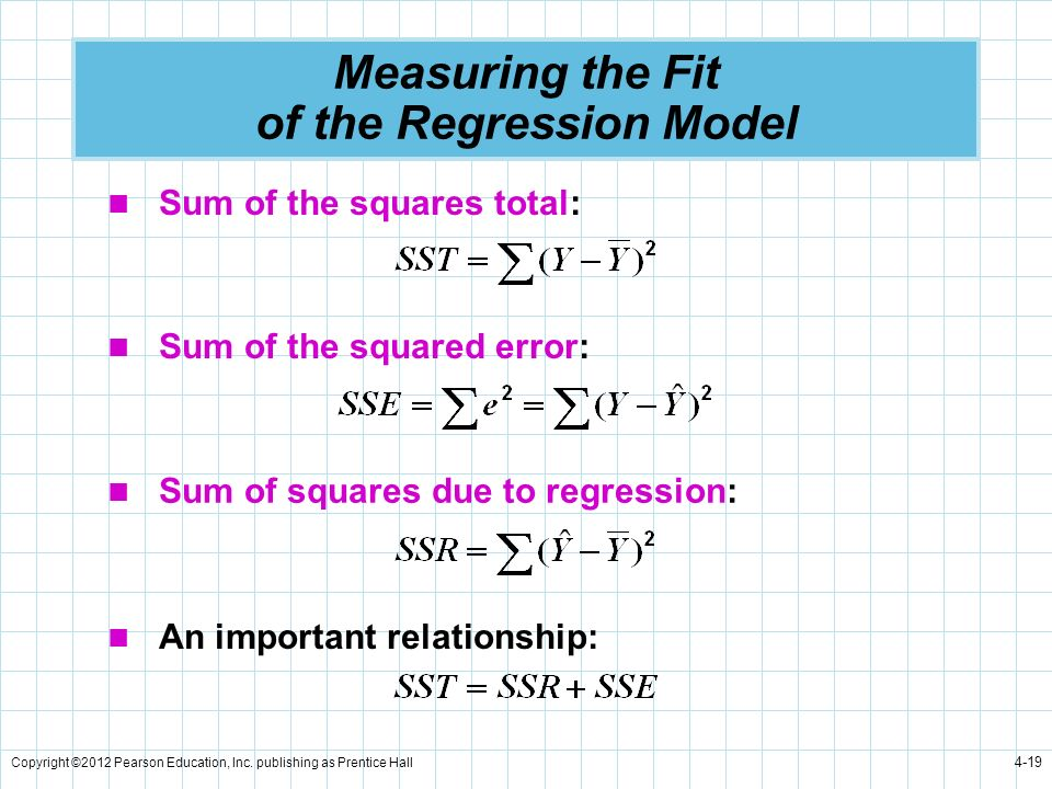 Copyright ©2012 Pearson Education, Inc. publishing as Prentice Hall 4-19 Measuring the Fit of the Regression Model Sum of the squares total: Sum of th