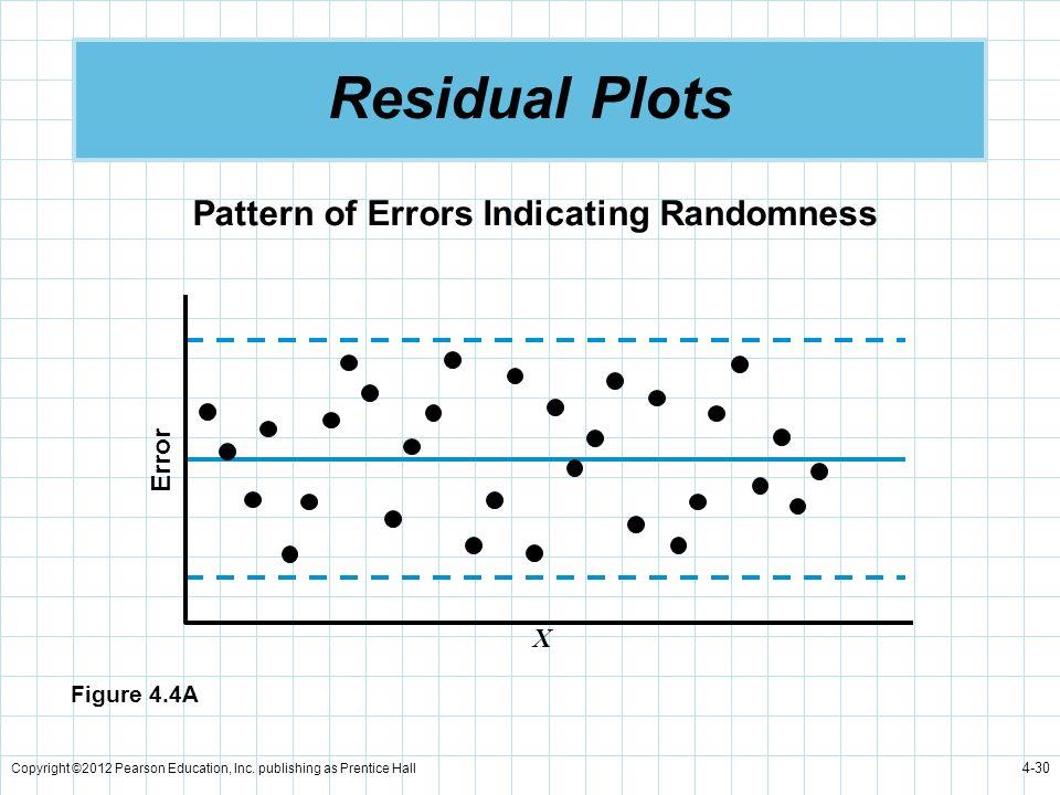 Copyright ©2012 Pearson Education, Inc. publishing as Prentice Hall 4-30 Residual Plots Pattern of Errors Indicating Randomness Figure 4.4A Error X