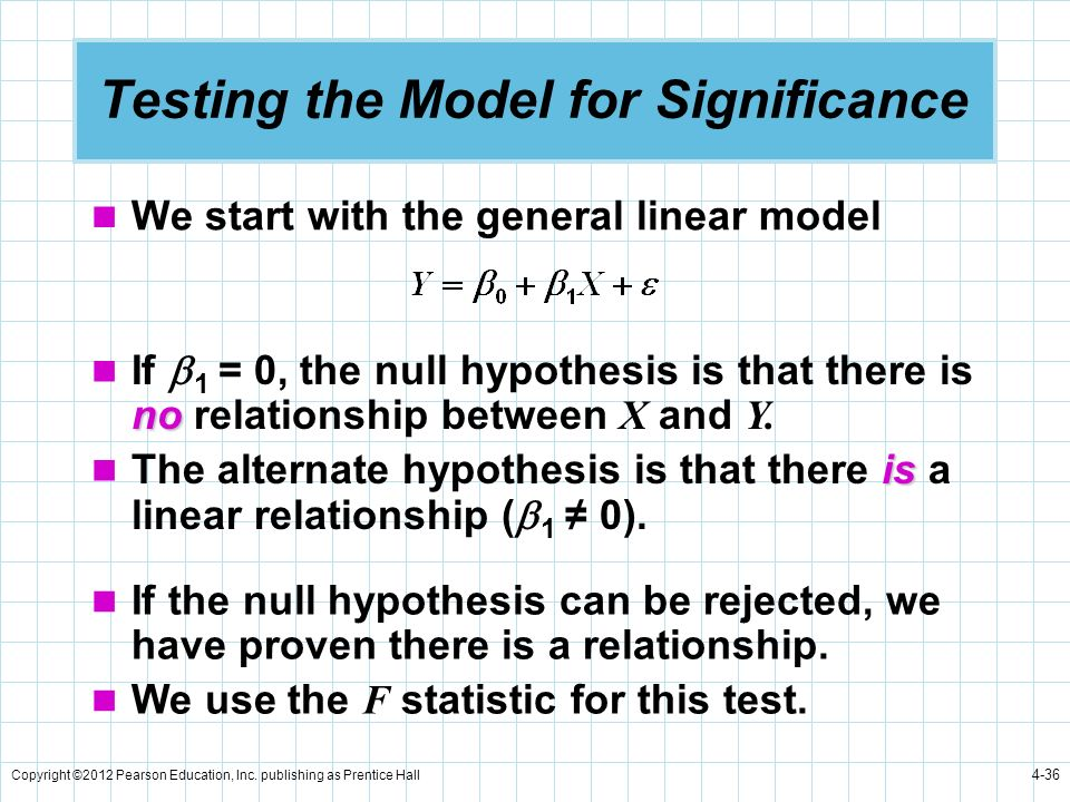 Copyright ©2012 Pearson Education, Inc. publishing as Prentice Hall 4-36 Testing the Model for Significance We start with the general linear model no