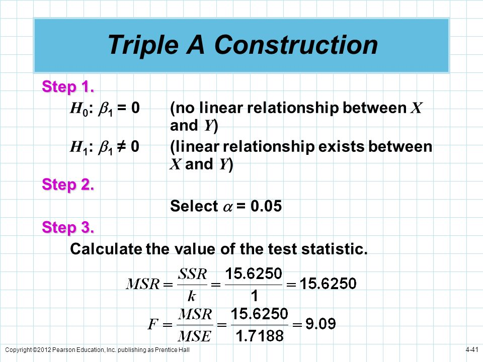 Copyright ©2012 Pearson Education, Inc. publishing as Prentice Hall 4-41 Triple A Construction Step 1. H 0 : 1 = 0(no linear relationship between X an