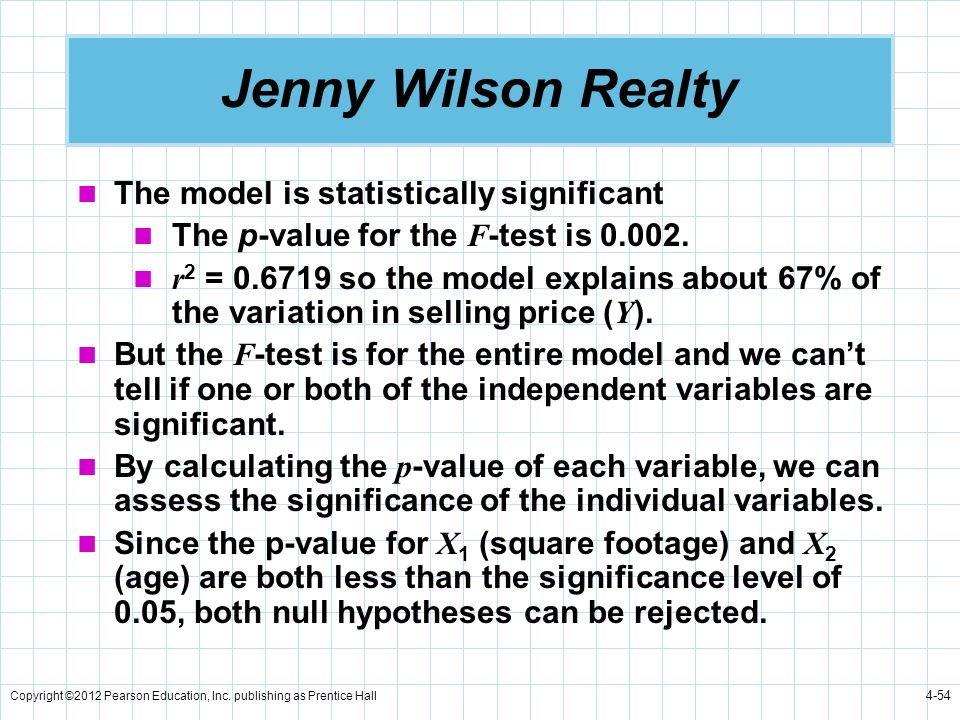 Copyright ©2012 Pearson Education, Inc. publishing as Prentice Hall 4-54 Jenny Wilson Realty The model is statistically significant The p-value for th