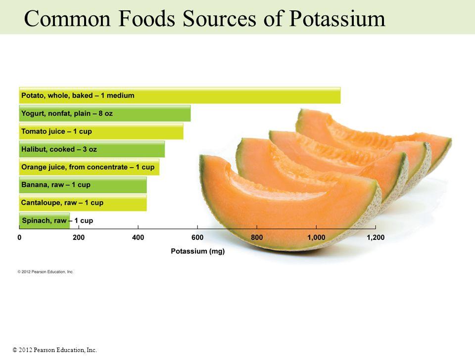 © 2012 Pearson Education, Inc. Common Foods Sources of Potassium