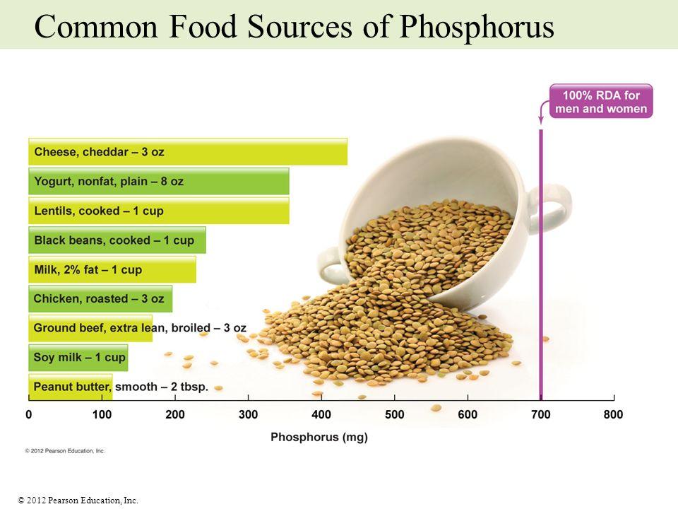 © 2012 Pearson Education, Inc. Common Food Sources of Phosphorus