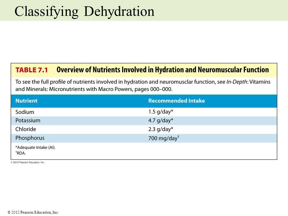 © 2012 Pearson Education, Inc. Classifying Dehydration