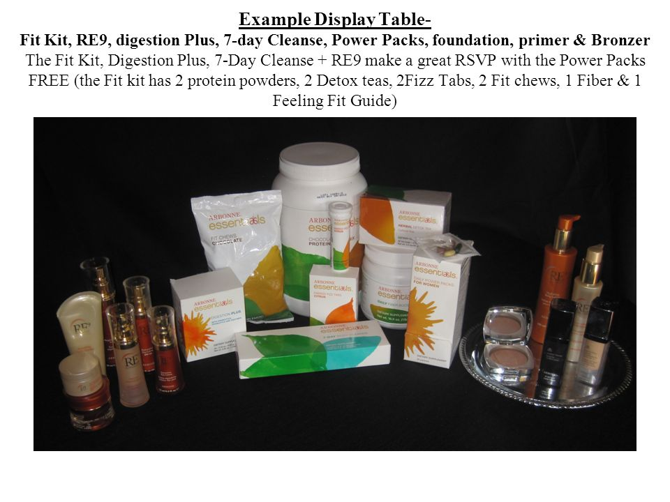 Example Display Table- Fit Kit, RE9, digestion Plus, 7-day Cleanse, Power Packs, foundation, primer & Bronzer The Fit Kit, Digestion Plus, 7-Day Clean
