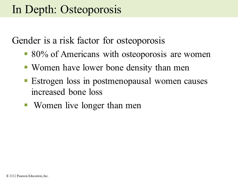 © 2012 Pearson Education, Inc. In Depth: Osteoporosis Gender is a risk factor for osteoporosis 80% of Americans with osteoporosis are women Women have