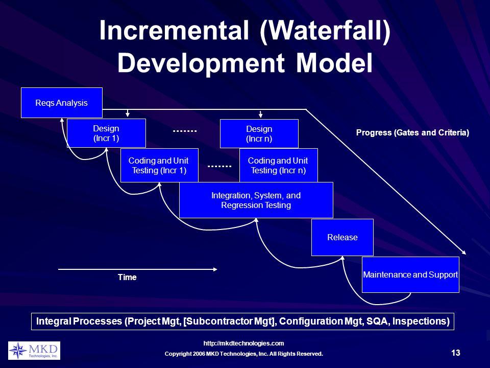 http://mkdtechnologies.com 13 Copyright 2006 MKD Technologies, Inc. All Rights Reserved. Incremental (Waterfall) Development Model Reqs Analysis Desig