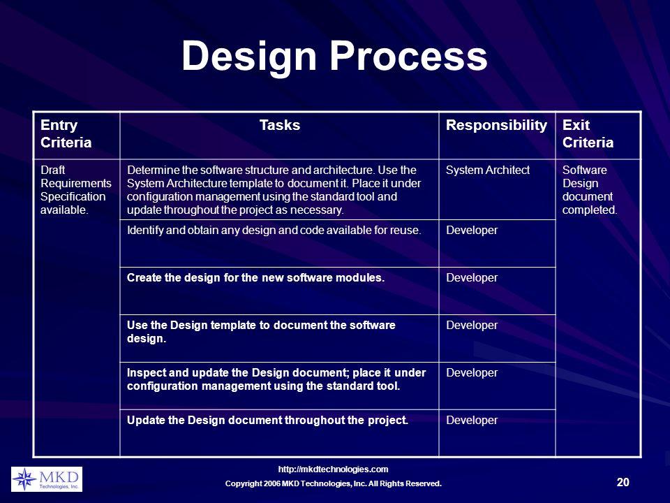 http://mkdtechnologies.com 20 Copyright 2006 MKD Technologies, Inc. All Rights Reserved. Design Process Entry Criteria TasksResponsibilityExit Criteri
