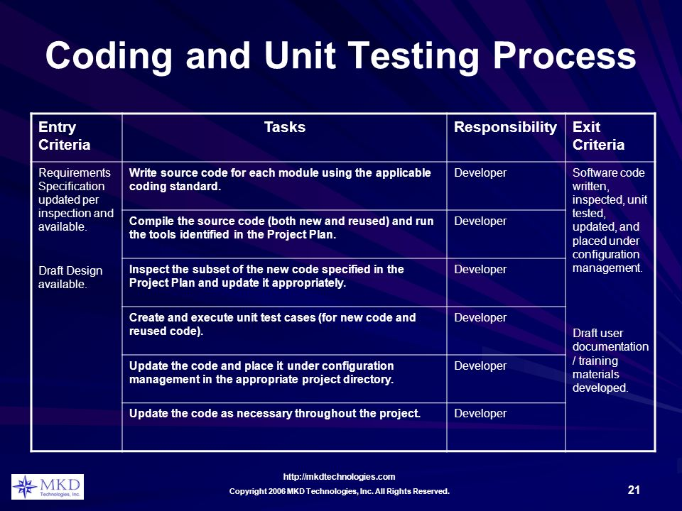 http://mkdtechnologies.com 21 Copyright 2006 MKD Technologies, Inc. All Rights Reserved. Coding and Unit Testing Process Entry Criteria TasksResponsib