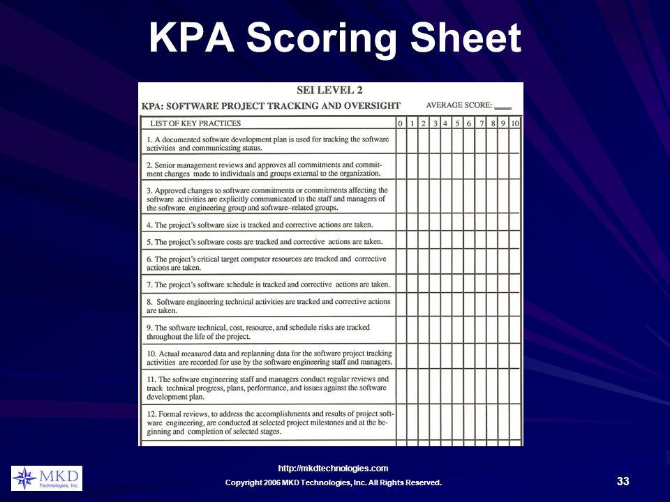 http://mkdtechnologies.com 33 Copyright 2006 MKD Technologies, Inc. All Rights Reserved. KPA Scoring Sheet