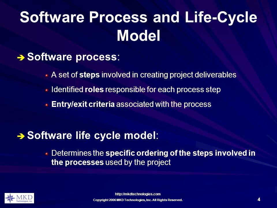 http://mkdtechnologies.com 4 Copyright 2006 MKD Technologies, Inc.