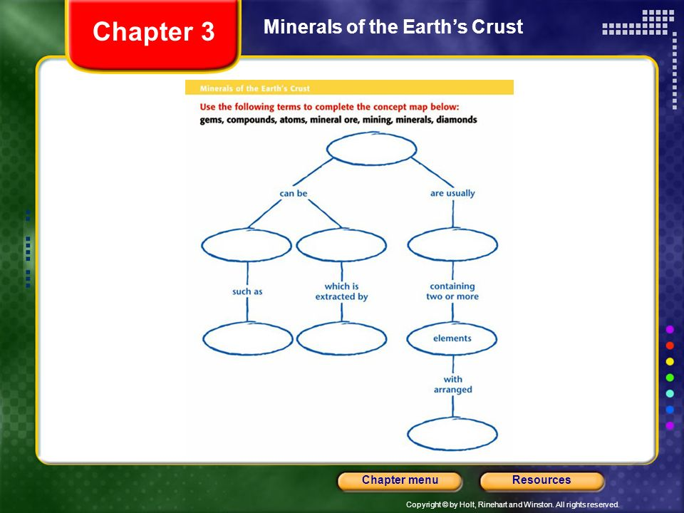 Copyright © by Holt, Rinehart and Winston. All rights reserved. ResourcesChapter menu Minerals of the Earths Crust Chapter 3