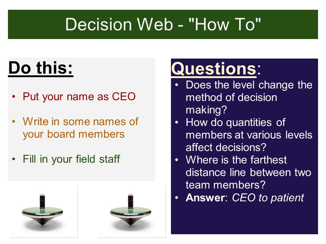 Decision Web - How To Do this: Put your name as CEO Write in some names of your board members Fill in your field staff Questions: Does the level change the method of decision making.