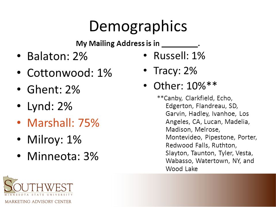 Balaton: 2% Cottonwood: 1% Ghent: 2% Lynd: 2% Marshall: 75% Milroy: 1% Minneota: 3% Russell: 1% Tracy: 2% Other: 10%** **Canby, Clarkfield, Echo, Edgerton, Flandreau, SD, Garvin, Hadley, Ivanhoe, Los Angeles, CA, Lucan, Madelia, Madison, Melrose, Montevideo, Pipestone, Porter, Redwood Falls, Ruthton, Slayton, Taunton, Tyler, Vesta, Wabasso, Watertown, NY, and Wood Lake My Mailing Address is in _________.