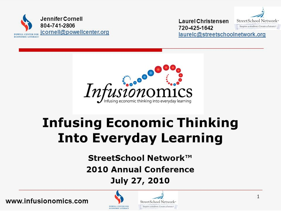 1 Infusing Economic Thinking Into Everyday Learning StreetSchool Network 2010 Annual Conference July 27, 2010 Jennifer Cornell 804-741-2806 jcornell@powellcenter.org Laurel Christensen 720-425-1642 laurelc@streetschoolnetwork.org www.infusionomics.com