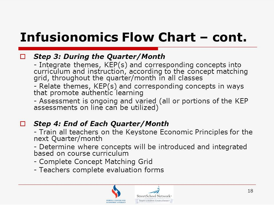 Infusionomics Flow Chart – cont.