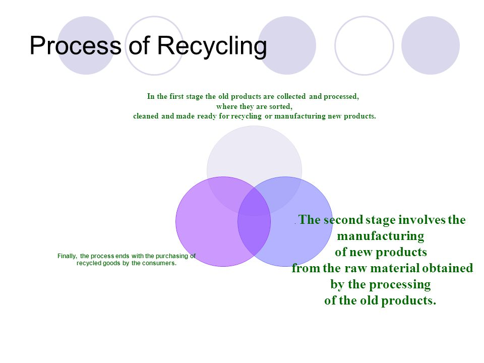 Process of Recycling In the first stage the old products are collected and processed, where they are sorted, cleaned and made ready for recycling or m