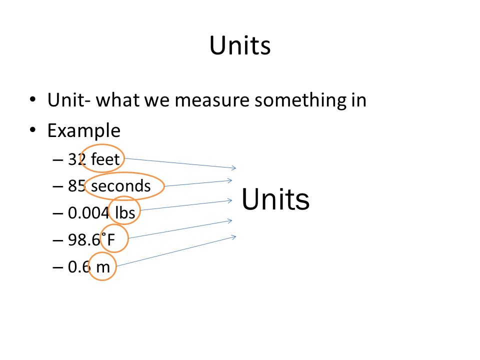 Units Unit- what we measure something in Example – 32 feet – 85 seconds – 0.004 lbs – 98.6˚F – 0.6 m Units