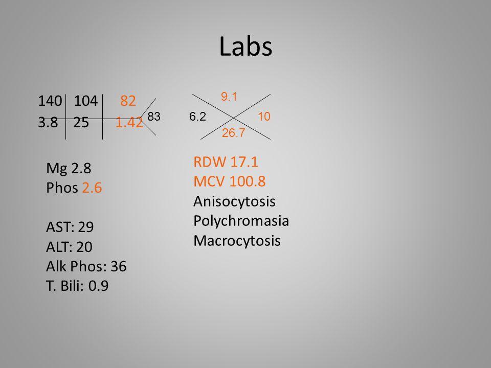 Labs 140 104 82 3.8 25 1.42 83 9.1 6.2 10 26.7 Mg 2.8 Phos 2.6 AST: 29 ALT: 20 Alk Phos: 36 T. Bili: 0.9 RDW 17.1 MCV 100.8 Anisocytosis Polychromasia